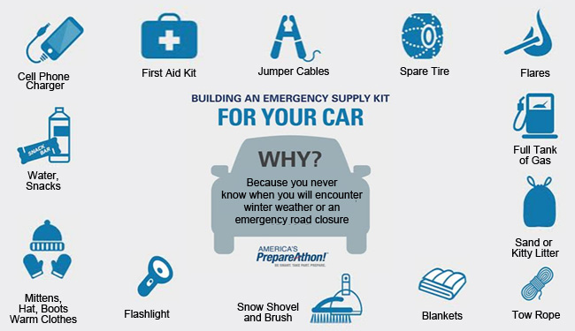 Winter Safety Kit for car